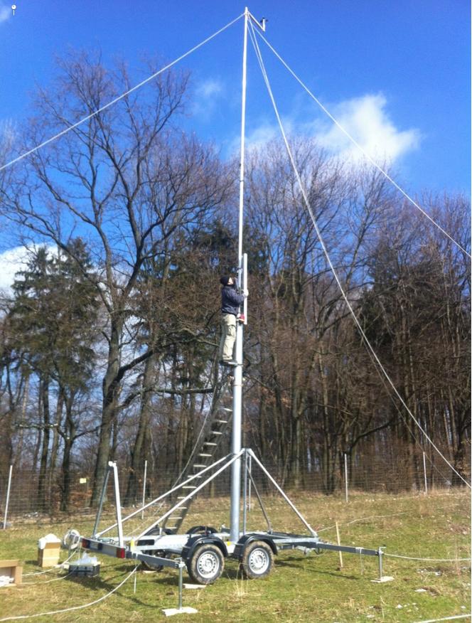 Windmesstechnik
